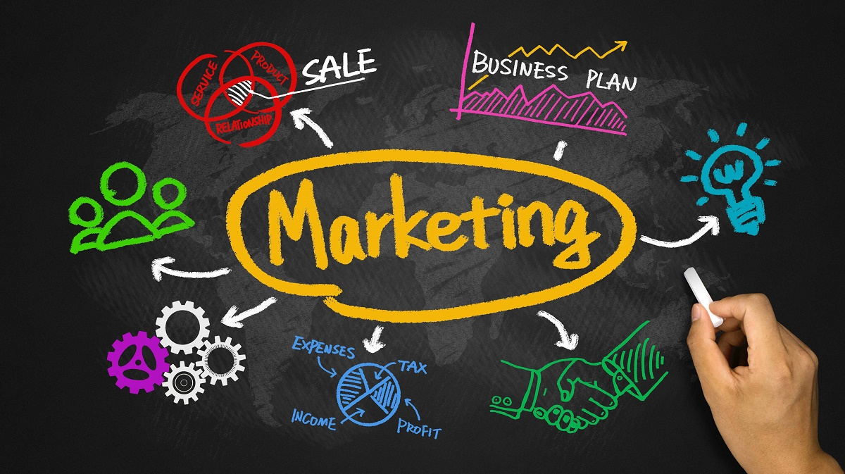 Best Marketing Guides for Beginners