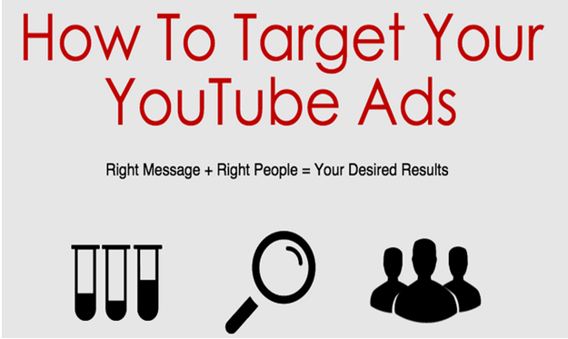 How to Target Your YouTube Ads