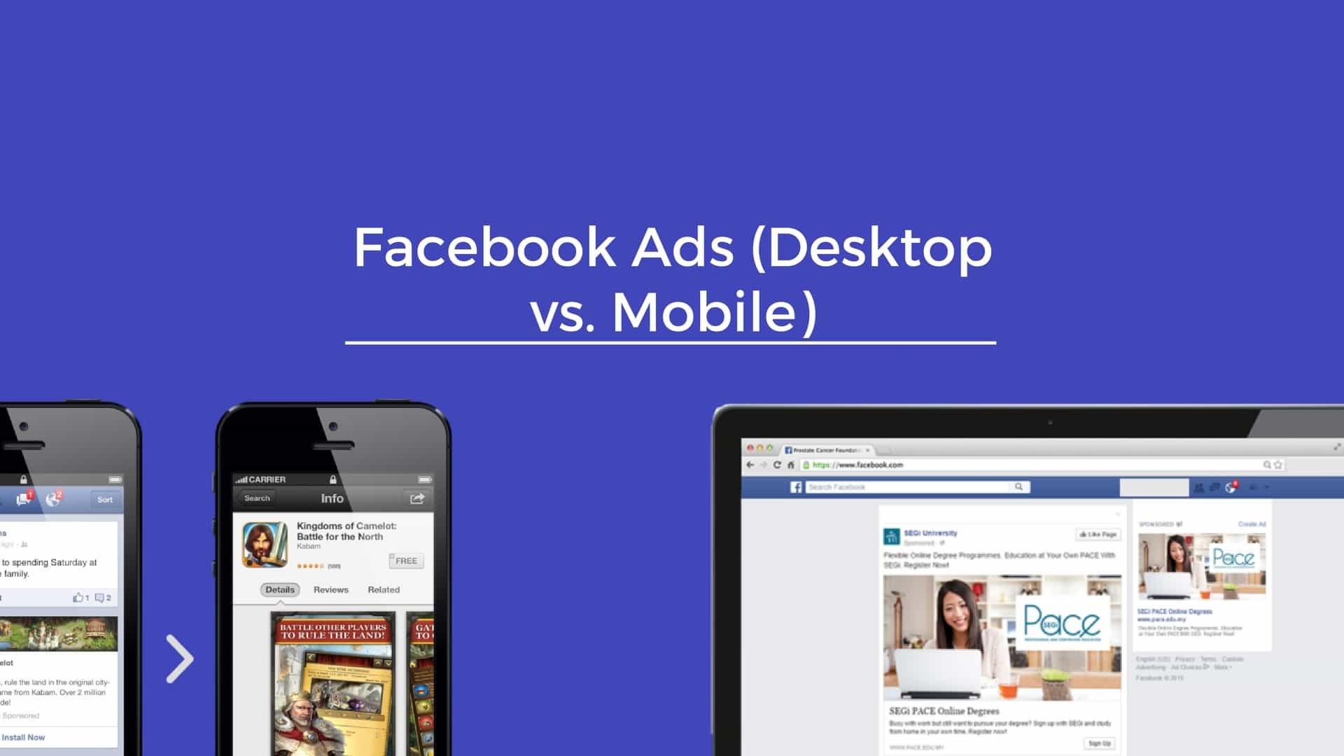 Desktop vs. Mobile : Facebook Advertising Techniques